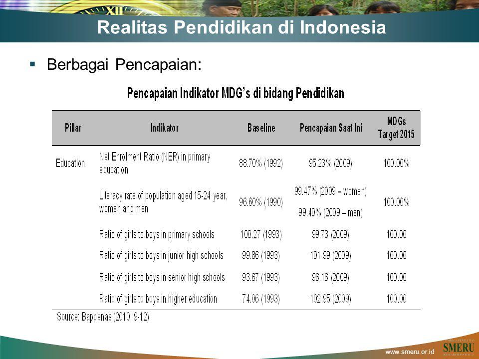 www.smeru.or.id Realitas Pendidikan di Indonesia  Berbagai Pencapaian:
