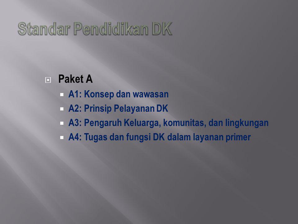  Paket A  A1: Konsep dan wawasan  A2: Prinsip Pelayanan DK  A3: Pengaruh Keluarga, komunitas, dan lingkungan  A4: Tugas dan fungsi DK dalam layanan primer