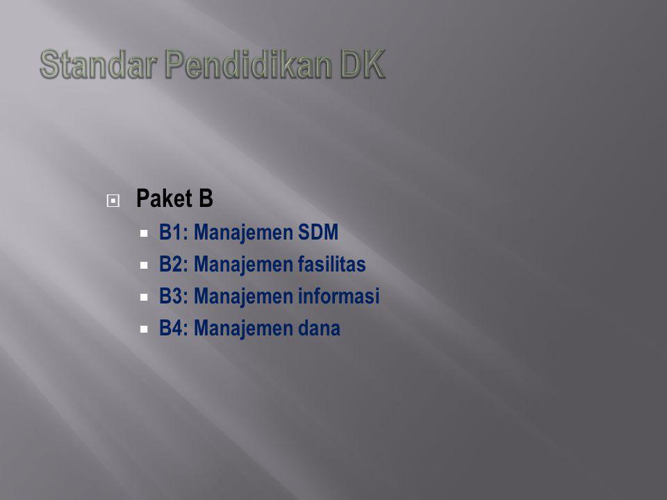  Paket B  B1: Manajemen SDM  B2: Manajemen fasilitas  B3: Manajemen informasi  B4: Manajemen dana