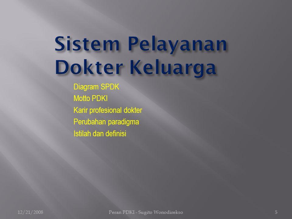 Diagram SPDK Motto PDKI Karir profesional dokter Perubahan paradigma Istilah dan definisi 12/21/2008Peran PDKI - Sugito Wonodirekso5