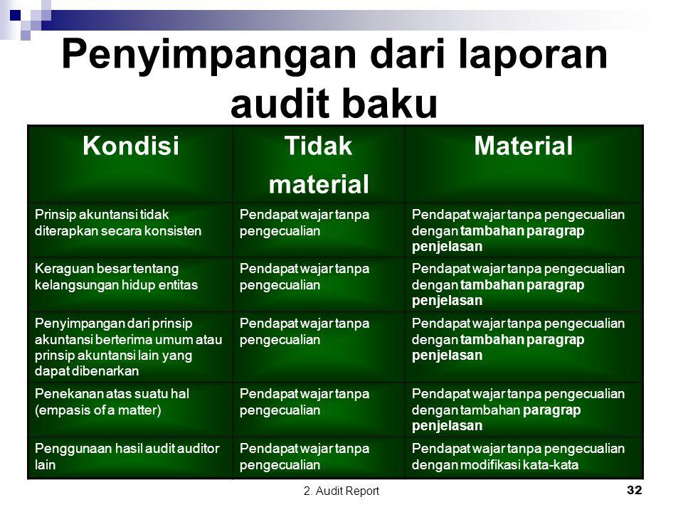 2. Audit Report32 Penyimpangan dari laporan audit baku KondisiTidak material Material Prinsip akuntansi tidak diterapkan secara konsisten Pendapat waj