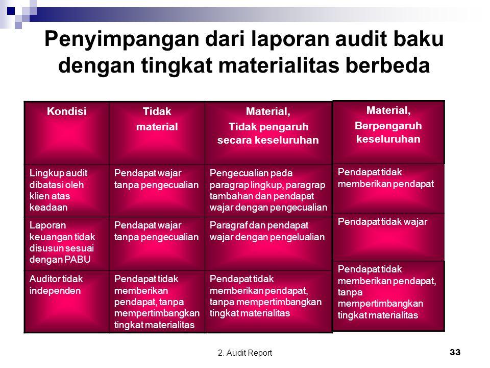 2. Audit Report33 Penyimpangan dari laporan audit baku dengan tingkat materialitas berbeda KondisiTidak material Material, Tidak pengaruh secara kesel