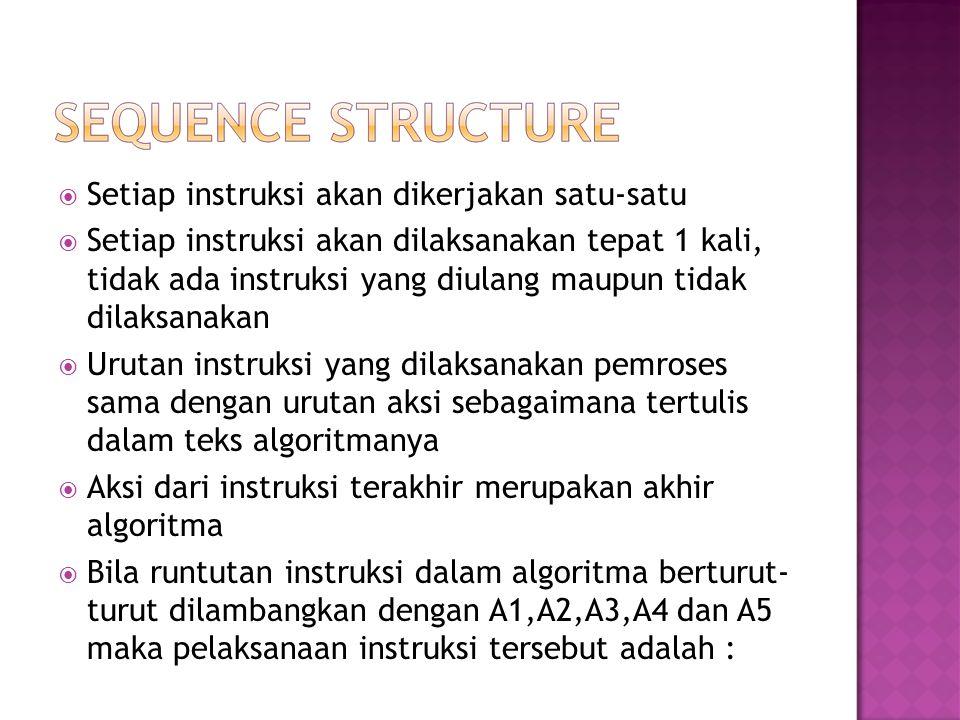 Pseudocode A  10 A  2*A B  A Output(B) Keluaran = 20 A  10 B  A A  2*A Output(B) Keluaran = 10 A1 A2 A3 A4 A5