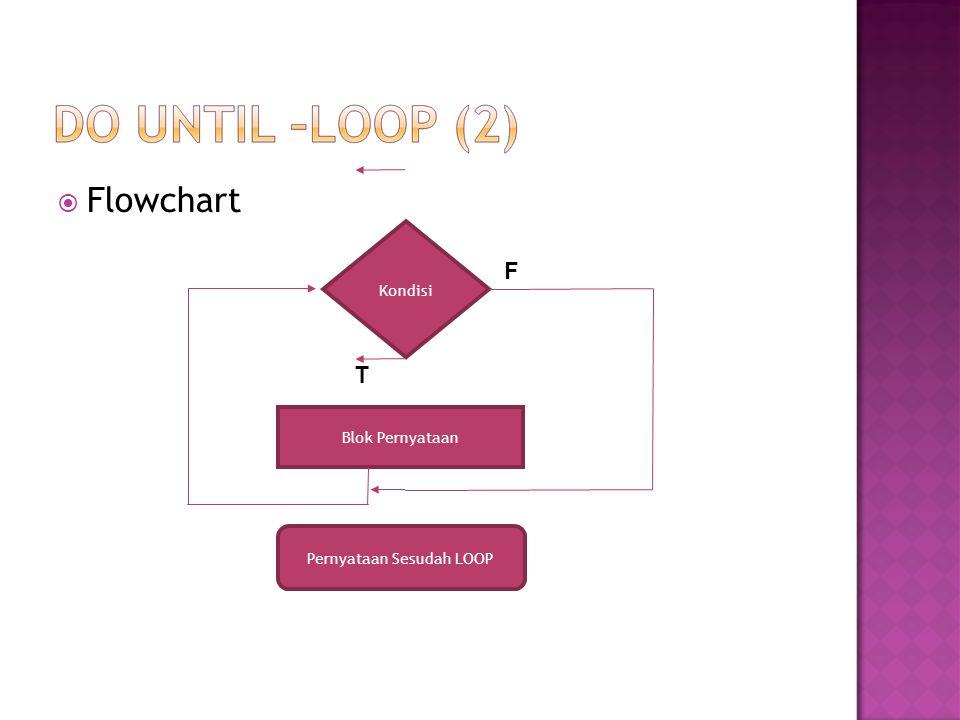  Flowchart Kondisi Blok Pernyataan Pernyataan Sesudah LOOP F T