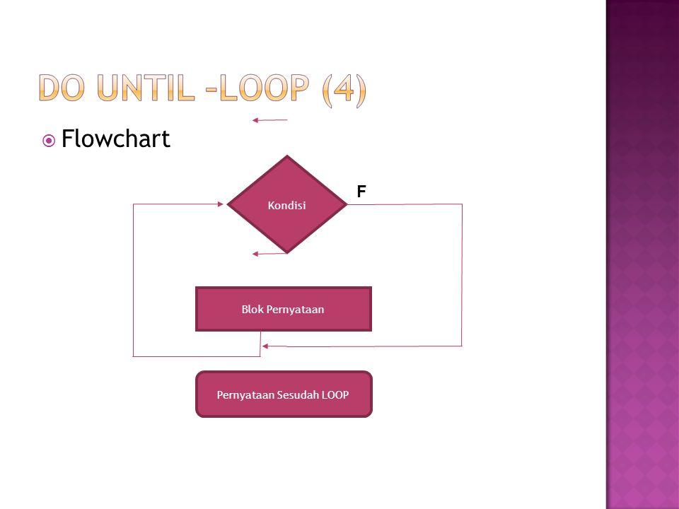  Flowchart Kondisi Blok Pernyataan Pernyataan Sesudah LOOP F