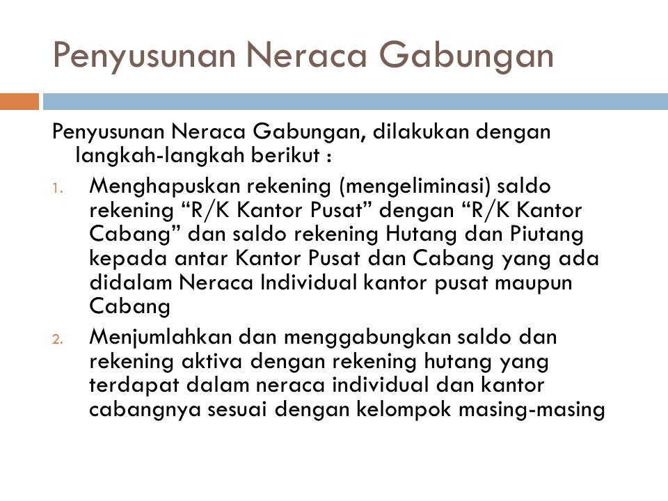 Penyusunan Neraca Gabungan Penyusunan Neraca Gabungan, dilakukan dengan langkah-langkah berikut : 1. Menghapuskan rekening (mengeliminasi) saldo reken