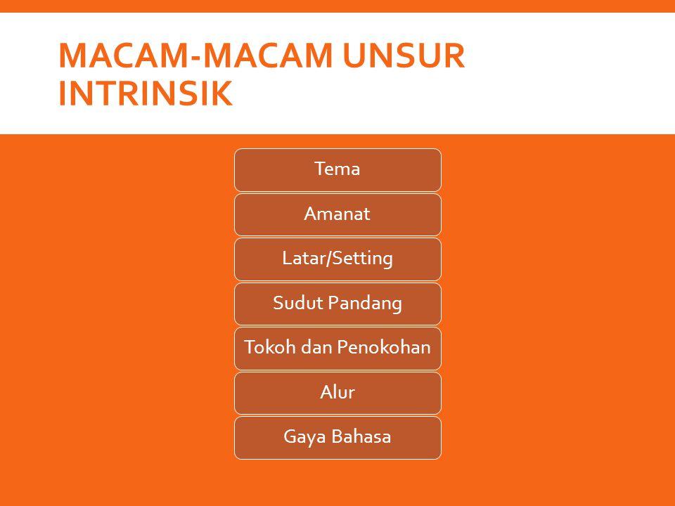 MACAM-MACAM UNSUR INTRINSIK TemaAmanatLatar/SettingSudut PandangTokoh dan PenokohanAlurGaya Bahasa