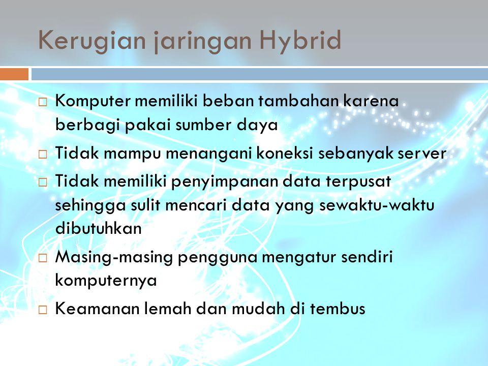 Kerugian jaringan Hybrid  Komputer memiliki beban tambahan karena berbagi pakai sumber daya  Tidak mampu menangani koneksi sebanyak server  Tidak m