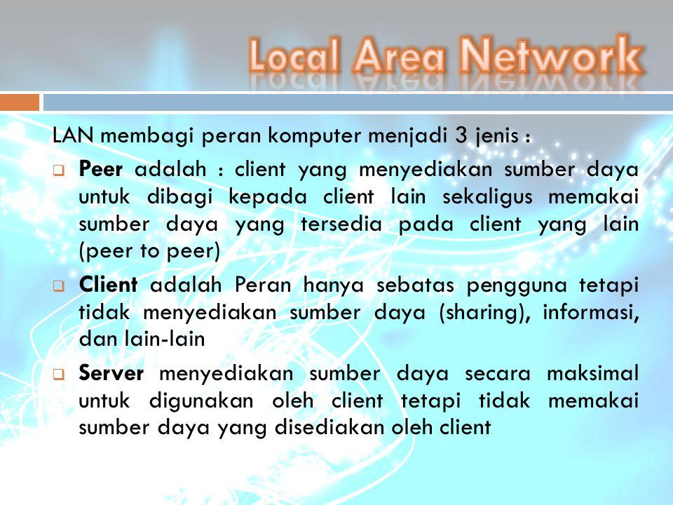 Keuntungan LAN (Local Area Network)  Pertukaran file dapat dilakukan dengan mudah (file sharing)  Pemakaian printer dapat dilakukan semua client  File/data yang keluar masuk dari/ke server dapat dikontrol  Proses backup dapat menjadi lebih mudah dan cepat