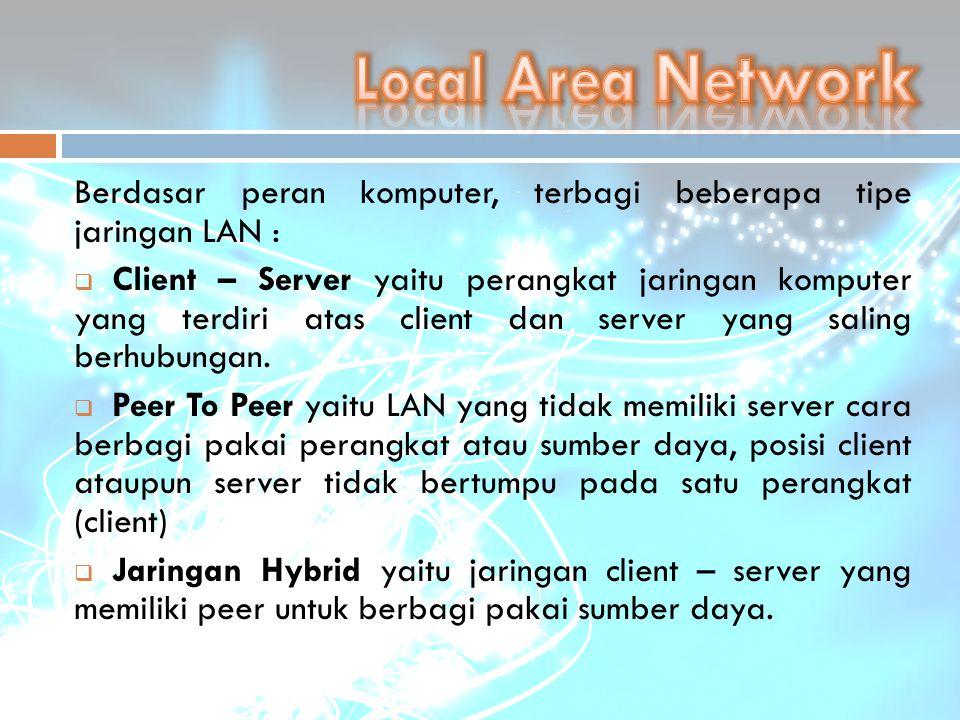Berdasar peran komputer, terbagi beberapa tipe jaringan LAN :  Client – Server yaitu perangkat jaringan komputer yang terdiri atas client dan server