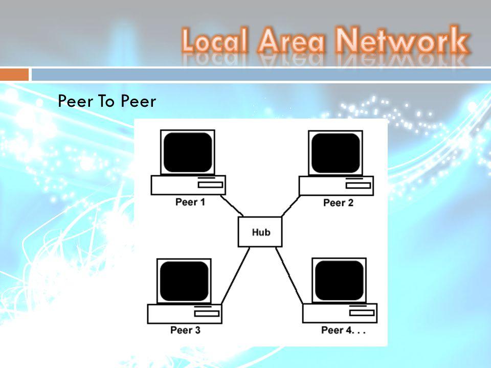 Ciri – ciri MAN (Metropolitan Area Network) :  Memiliki Luas Jangkauan atara ± 5 – 10 KM  Merupakan Kumpulan LAN yang dihubungkan  Tidak Menggunakan Serial Komunikasi