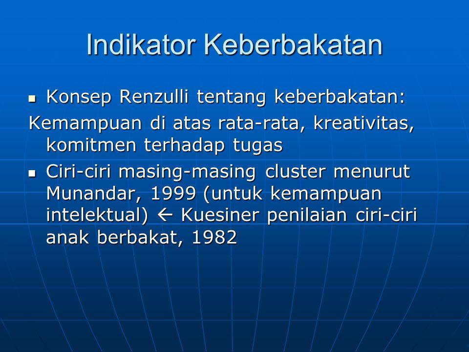 Indikator Keberbakatan Konsep Renzulli tentang keberbakatan: Konsep Renzulli tentang keberbakatan: Kemampuan di atas rata-rata, kreativitas, komitmen terhadap tugas Ciri-ciri masing-masing cluster menurut Munandar, 1999 (untuk kemampuan intelektual)  Kuesiner penilaian ciri-ciri anak berbakat, 1982 Ciri-ciri masing-masing cluster menurut Munandar, 1999 (untuk kemampuan intelektual)  Kuesiner penilaian ciri-ciri anak berbakat, 1982