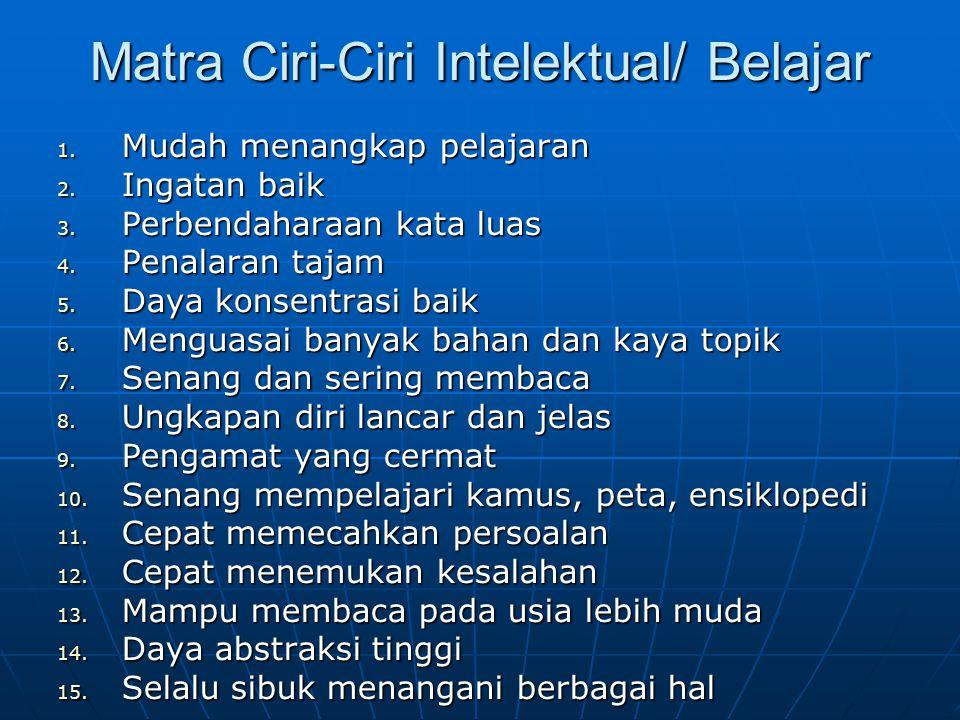 Matra Ciri-Ciri Intelektual/ Belajar 1. Mudah menangkap pelajaran 2.