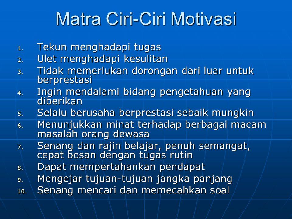 Matra Ciri-Ciri Motivasi 1. Tekun menghadapi tugas 2.