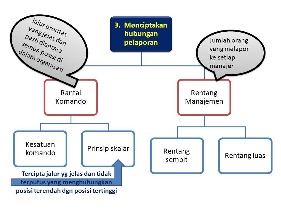 Yaitu proses pengelompokan pekerjaan menurut beberapa pengaturan logis FungsiProduk Konsumen Lokasi 2. Departementali sasi