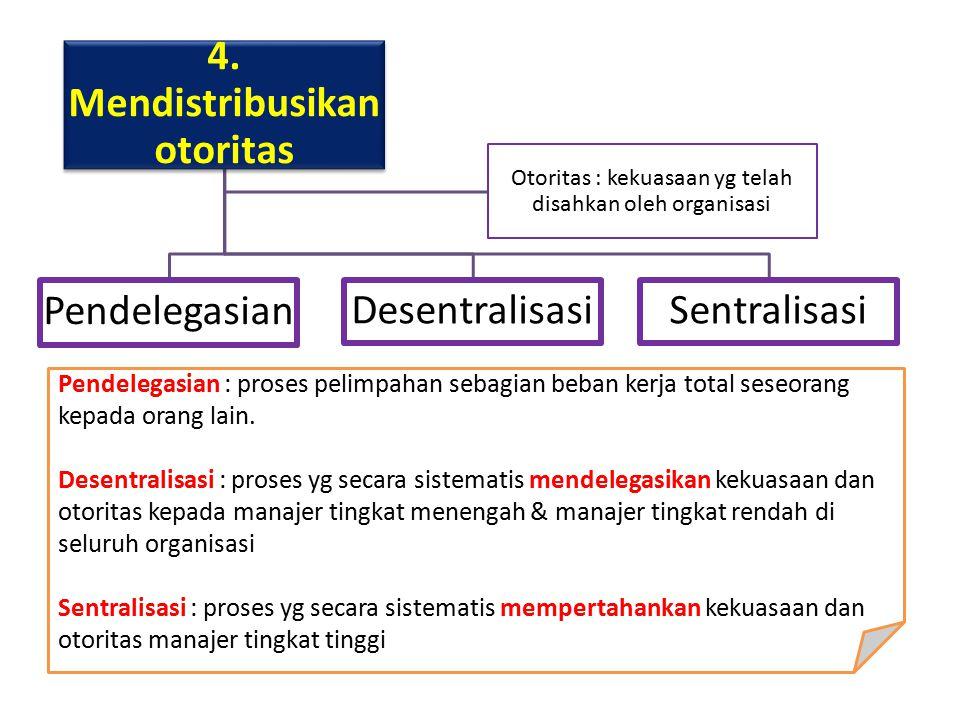 3. Menciptakan hubungan pelaporan Rantai Komando Kesatuan komando Prinsip skalar Rentang Manajemen Rentang sempit Rentang luas Jalur otoritas yang jel