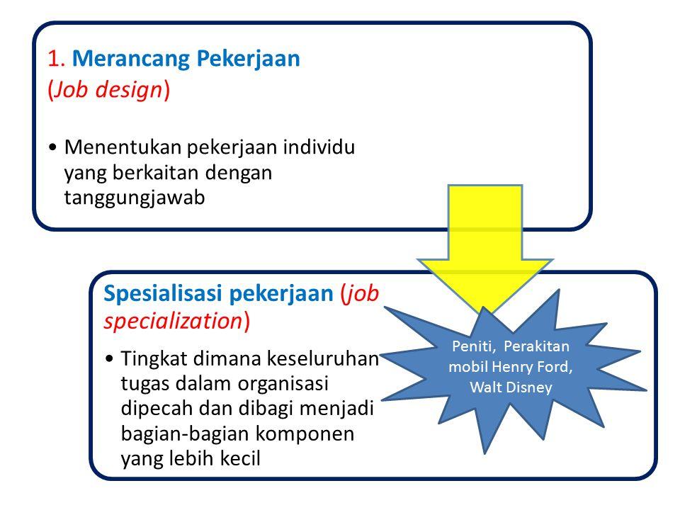 Elemen pengorganisasian 1. Merancang Pekerjaan 2. Mengelompokan pekerjaan 3. Menciptakan Hubun gan Pelaporan 4. Mendistribusikan Otoritas 5. Mengkoord