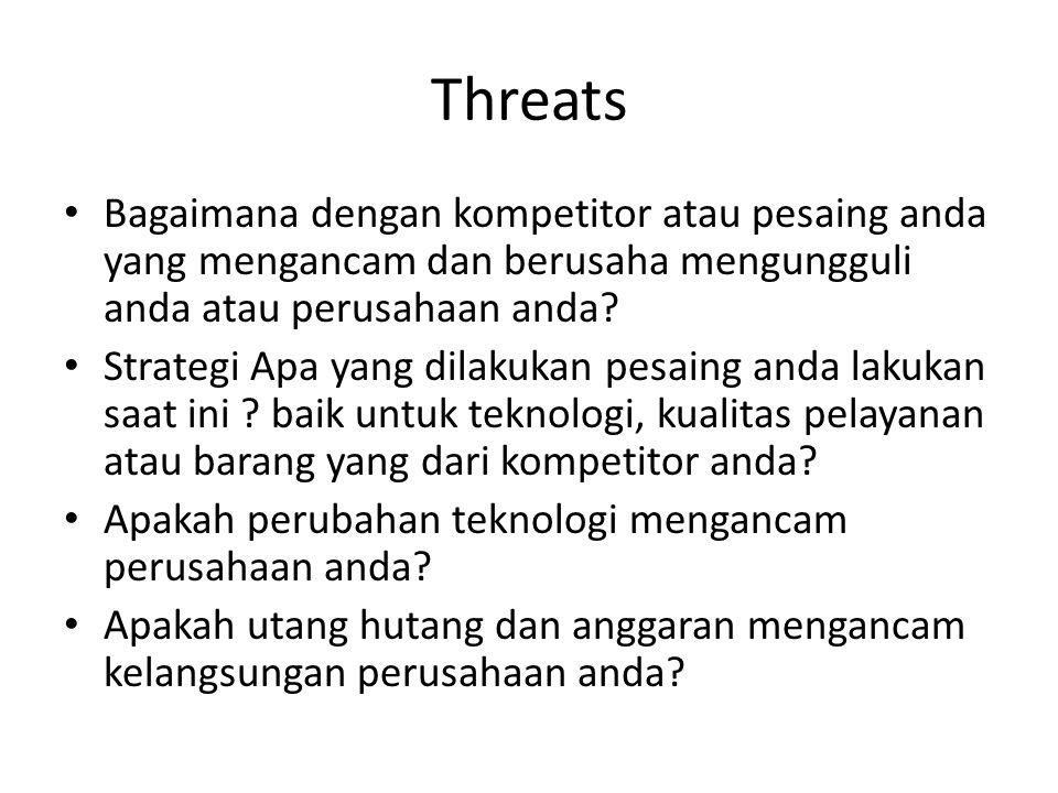 Threats Bagaimana dengan kompetitor atau pesaing anda yang mengancam dan berusaha mengungguli anda atau perusahaan anda.