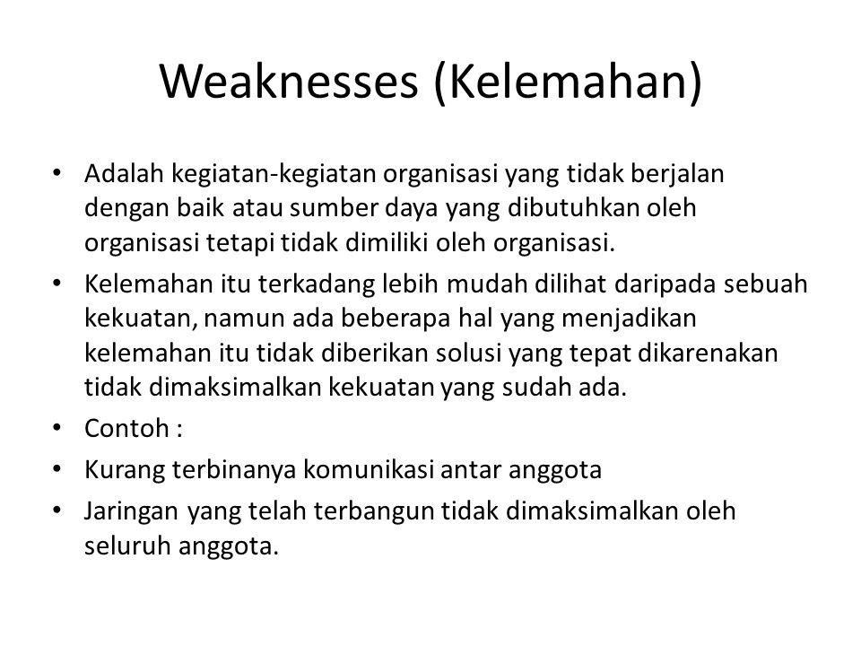 Weaknesses (Kelemahan) Adalah kegiatan-kegiatan organisasi yang tidak berjalan dengan baik atau sumber daya yang dibutuhkan oleh organisasi tetapi tidak dimiliki oleh organisasi.