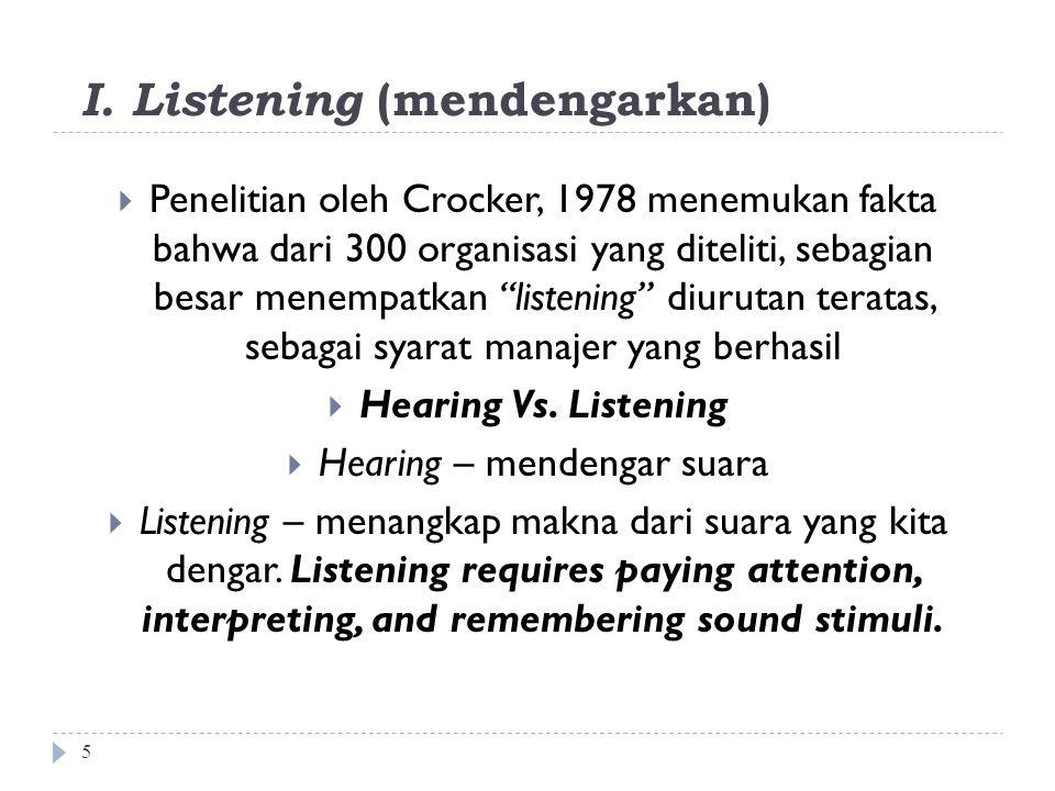 """I. Listening (mendengarkan) 5  Penelitian oleh Crocker, 1978 menemukan fakta bahwa dari 300 organisasi yang diteliti, sebagian besar menempatkan """"lis"""