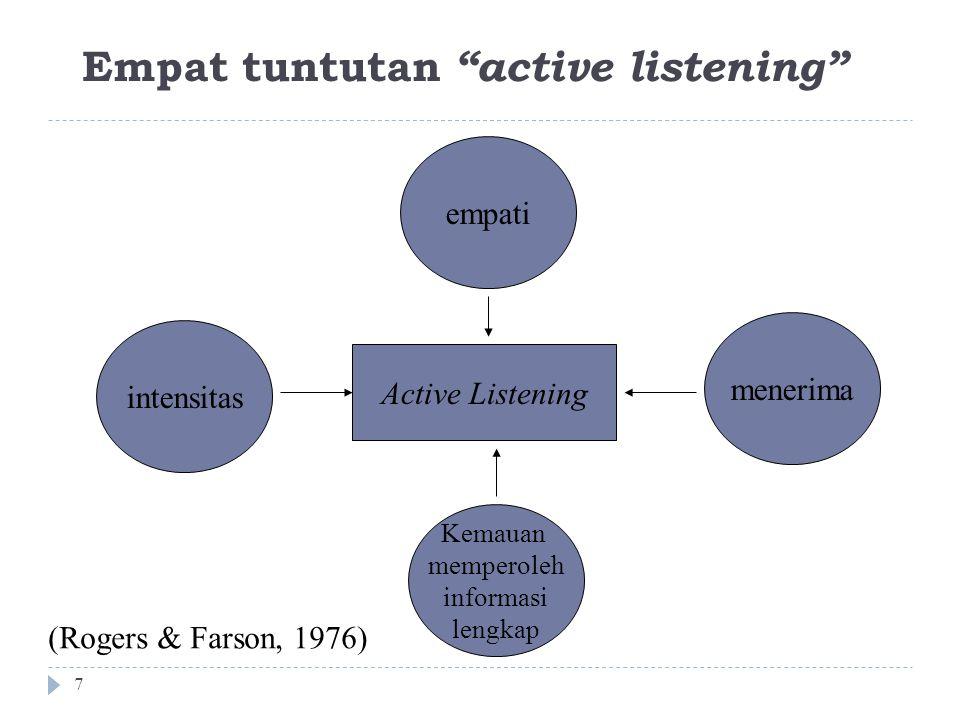 Empat tuntutan active listening 7 intensitas Kemauan memperoleh informasi lengkap menerima empati Active Listening (Rogers & Farson, 1976)