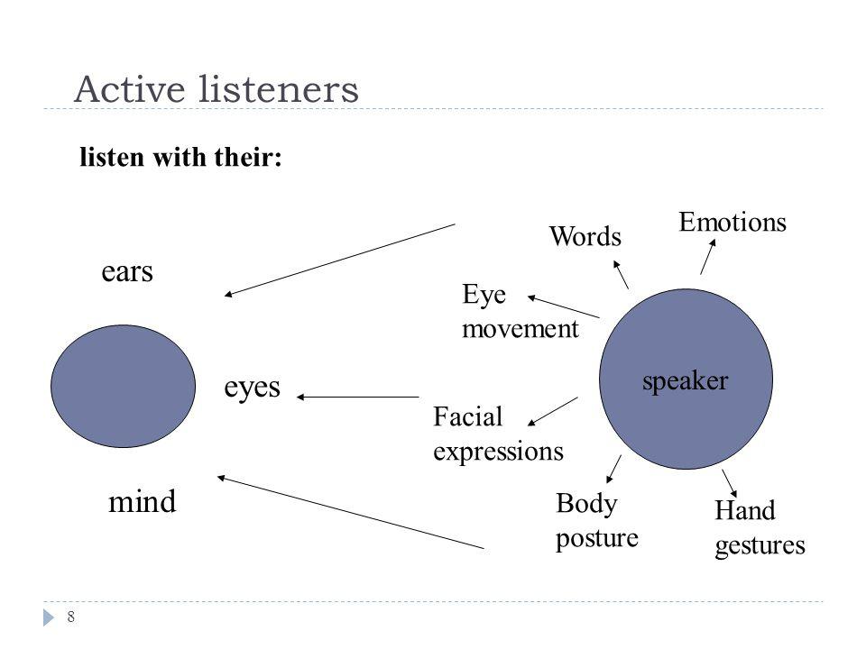 Beberapa tips pemberian umpan balik 19 1.Fokuskan pada perilaku yang spesifik.