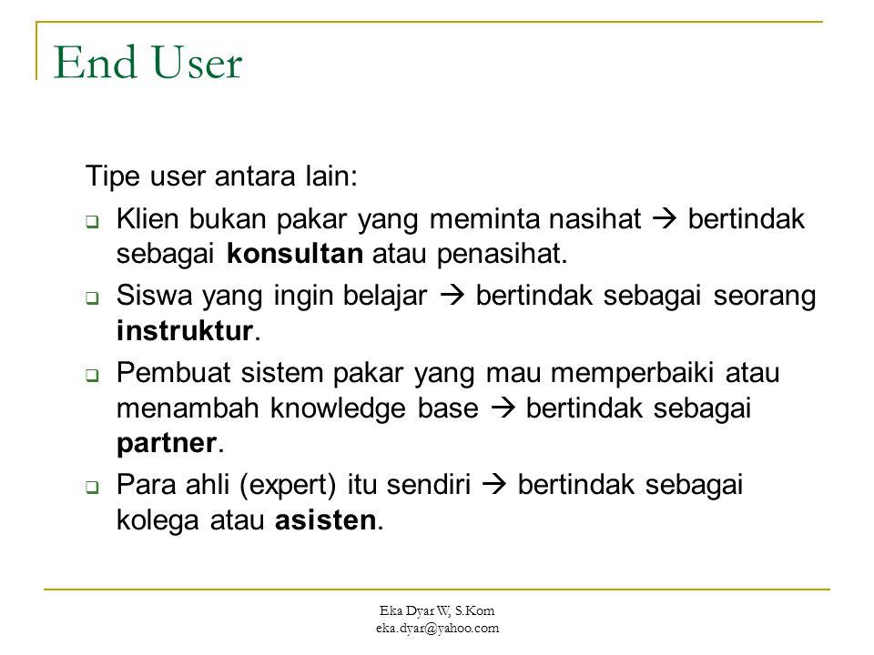 Eka Dyar W, S.Kom eka.dyar@yahoo.com End User Tipe user antara lain:  Klien bukan pakar yang meminta nasihat  bertindak sebagai konsultan atau penas