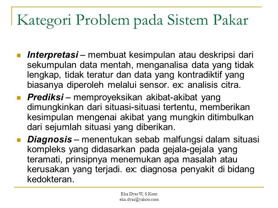 Eka Dyar W, S.Kom eka.dyar@yahoo.com Kategori Problem pada Sistem Pakar Interpretasi – membuat kesimpulan atau deskripsi dari sekumpulan data mentah,