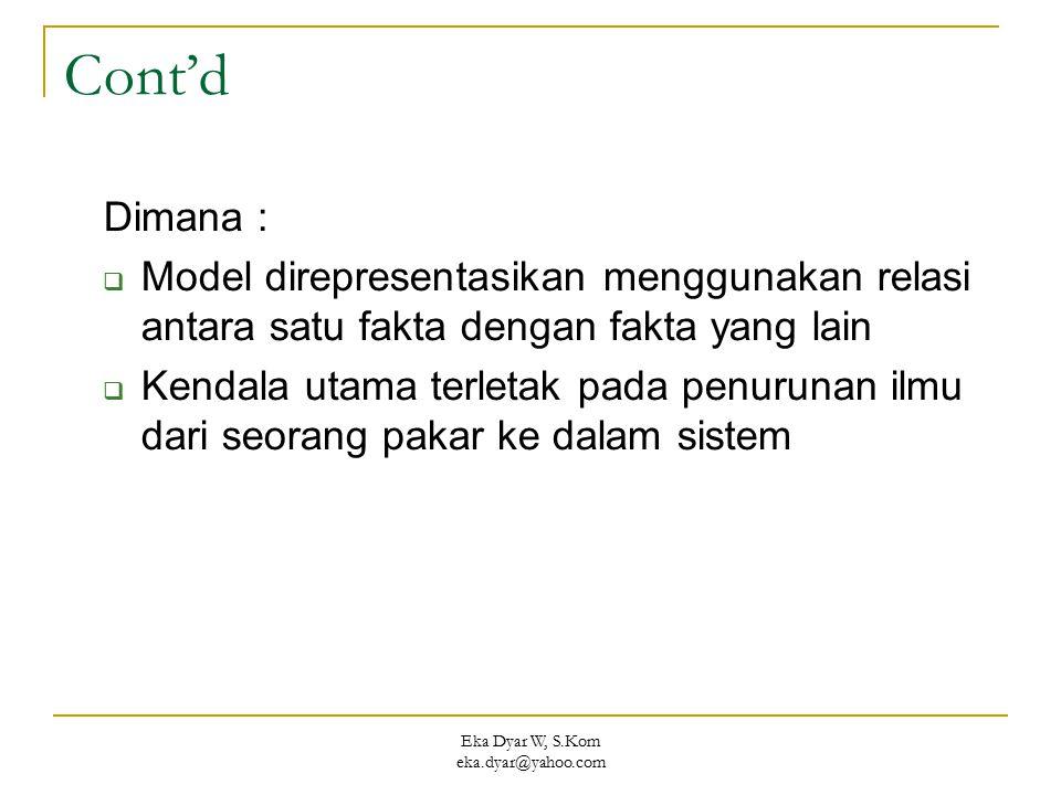 Eka Dyar W, S.Kom eka.dyar@yahoo.com Cont'd Dimana :  Model direpresentasikan menggunakan relasi antara satu fakta dengan fakta yang lain  Kendala u