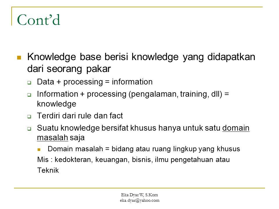 Eka Dyar W, S.Kom eka.dyar@yahoo.com Cont'd Knowledge base berisi knowledge yang didapatkan dari seorang pakar  Data + processing = information  Inf