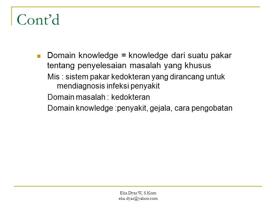 Eka Dyar W, S.Kom eka.dyar@yahoo.com Cont'd Domain knowledge = knowledge dari suatu pakar tentang penyelesaian masalah yang khusus Mis : sistem pakar