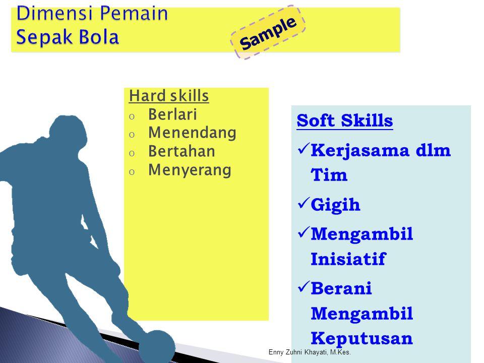 Hard skills o Berlari o Menendang o Bertahan o Menyerang Sample Soft Skills Kerjasama dlm Tim Gigih Mengambil Inisiatif Berani Mengambil Keputusan Enn