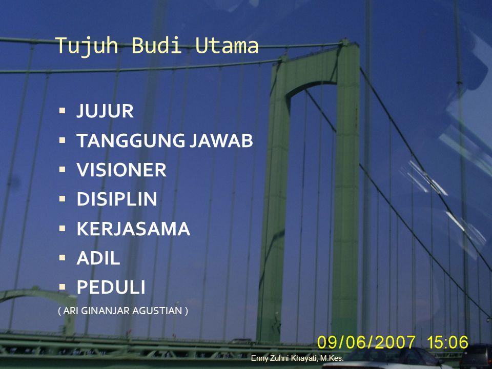 Tujuh Budi Utama  JUJUR  TANGGUNG JAWAB  VISIONER  DISIPLIN  KERJASAMA  ADIL  PEDULI ( ARI GINANJAR AGUSTIAN ) Enny Zuhni Khayati, M.Kes.