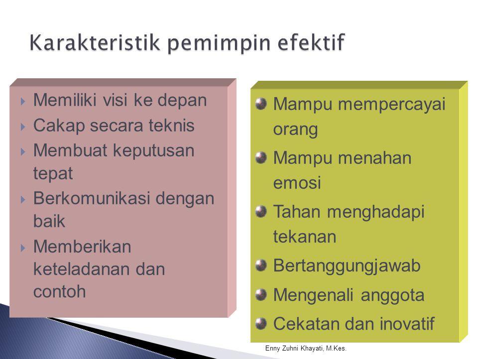  Memiliki visi ke depan  Cakap secara teknis  Membuat keputusan tepat  Berkomunikasi dengan baik  Memberikan keteladanan dan contoh Mampu memperc