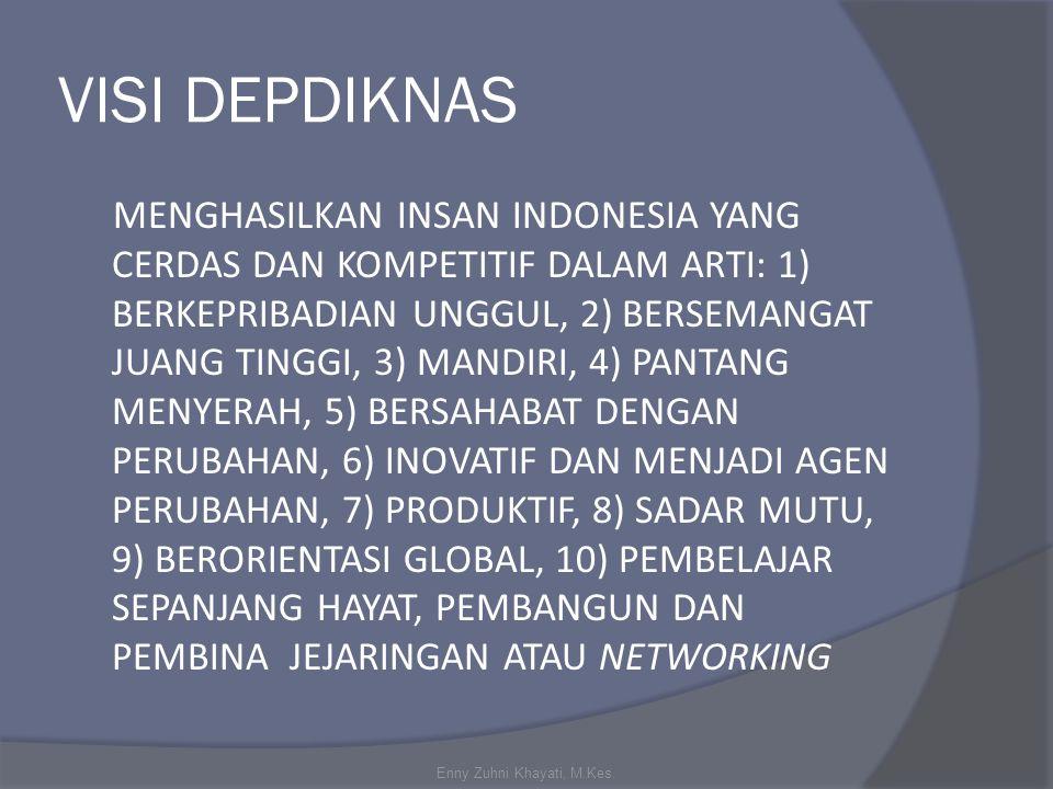 VISI DEPDIKNAS MENGHASILKAN INSAN INDONESIA YANG CERDAS DAN KOMPETITIF DALAM ARTI: 1) BERKEPRIBADIAN UNGGUL, 2) BERSEMANGAT JUANG TINGGI, 3) MANDIRI,