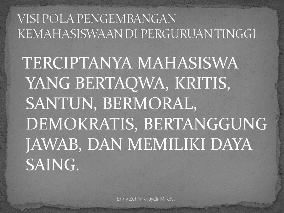 TERCIPTANYA MAHASISWA YANG BERTAQWA, KRITIS, SANTUN, BERMORAL, DEMOKRATIS, BERTANGGUNG JAWAB, DAN MEMILIKI DAYA SAING. Enny Zuhni Khayati, M.Kes.