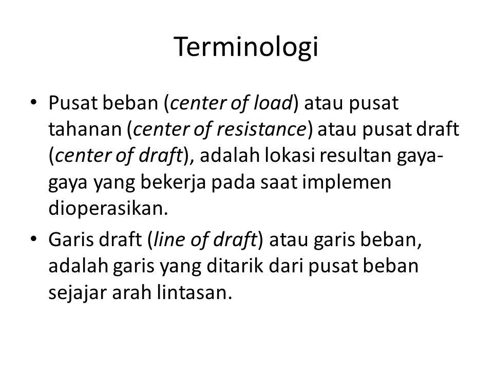 Terminologi (Cont) Pusat penarikan traktor (center of pull), adalah titik pusat daya penarikan traktor.