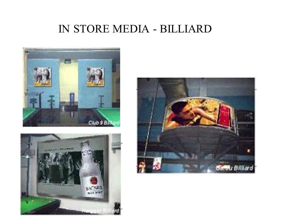 IN STORE MEDIA - BILLIARD