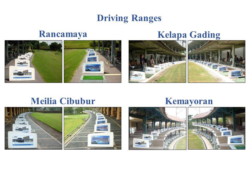 Rancamaya Kelapa Gading Meilia CibuburKemayoran Driving Ranges
