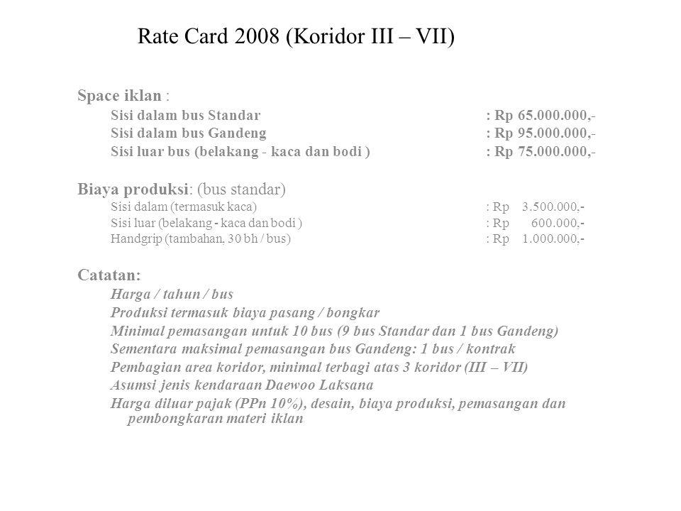 Rate Card 2008 (Koridor III – VII) Space iklan : Sisi dalam bus Standar: Rp 65.000.000,- Sisi dalam bus Gandeng: Rp 95.000.000,- Sisi luar bus (belaka