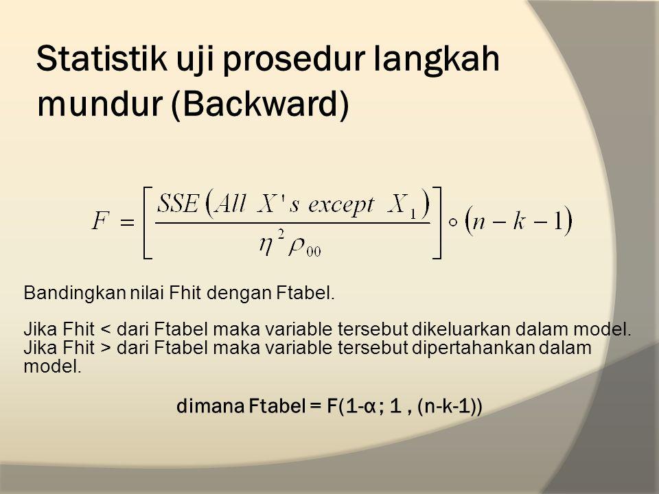 Statistik uji prosedur langkah mundur (Backward) Bandingkan nilai Fhit dengan Ftabel. Jika Fhit < dari Ftabel maka variable tersebut dikeluarkan dalam