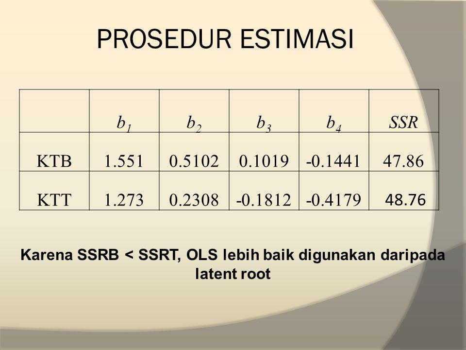 PROSEDUR ESTIMASI Karena SSRB < SSRT, OLS lebih baik digunakan daripada latent root b1b1 b2b2 b3b3 b4b4 SSR KTB1.5510.51020.1019-0.144147.86 KTT1.2730