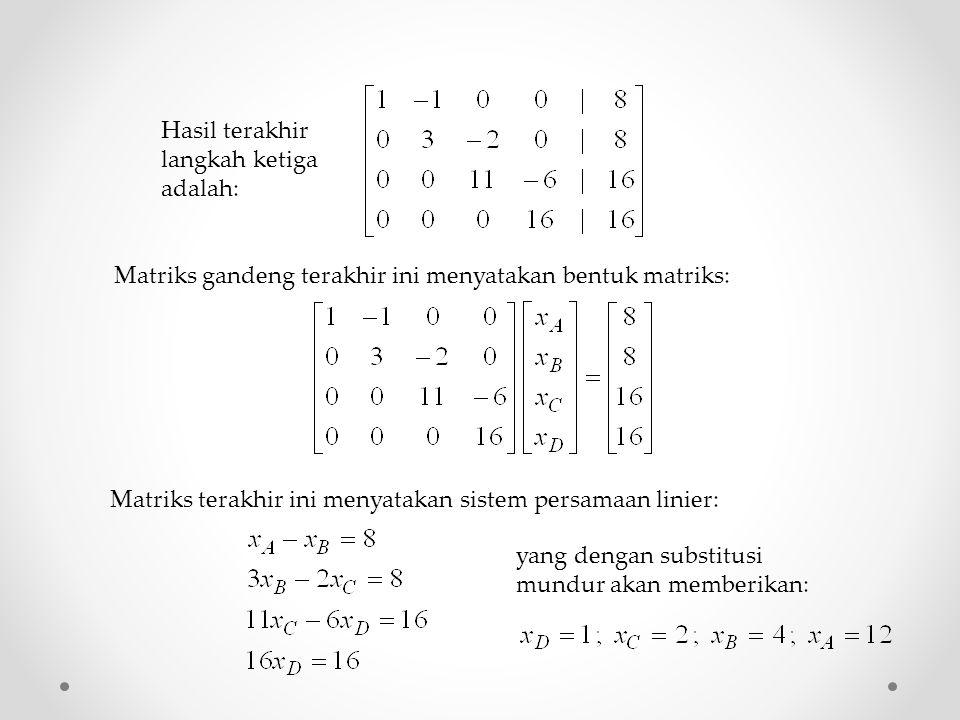 Matriks gandeng terakhir ini menyatakan bentuk matriks: yang dengan substitusi mundur akan memberikan: Hasil terakhir langkah ketiga adalah: Matriks t