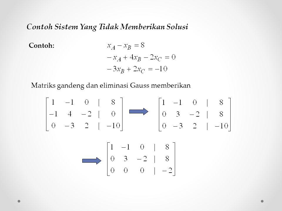 Contoh Sistem Yang Tidak Memberikan Solusi Matriks gandeng dan eliminasi Gauss memberikan Contoh: