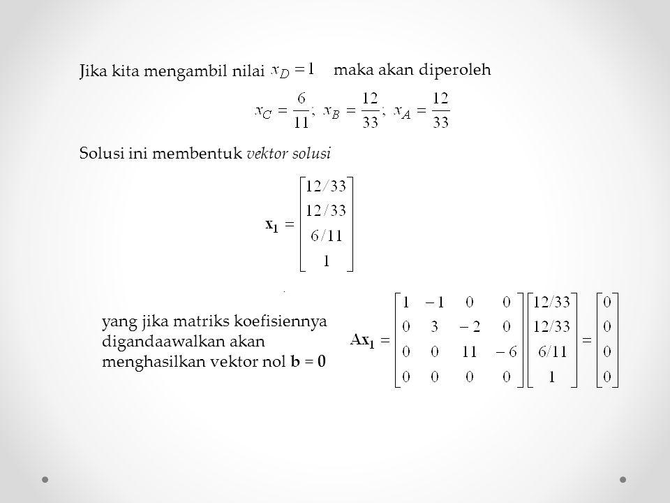 Jika kita mengambil nilai maka akan diperoleh. Solusi ini membentuk vektor solusi yang jika matriks koefisiennya digandaawalkan akan menghasilkan vekt