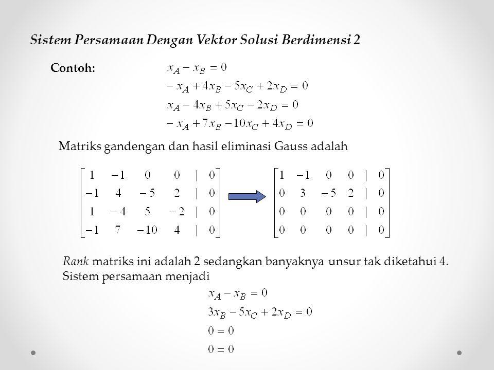 Sistem Persamaan Dengan Vektor Solusi Berdimensi 2 Contoh: Matriks gandengan dan hasil eliminasi Gauss adalah Rank matriks ini adalah 2 sedangkan banyaknya unsur tak diketahui 4.