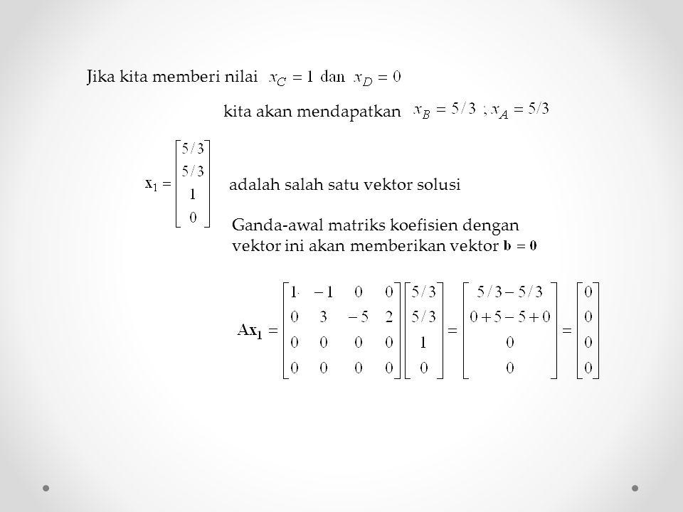 Jika kita memberi nilai kita akan mendapatkan. adalah salah satu vektor solusi Ganda-awal matriks koefisien dengan vektor ini akan memberikan vektor