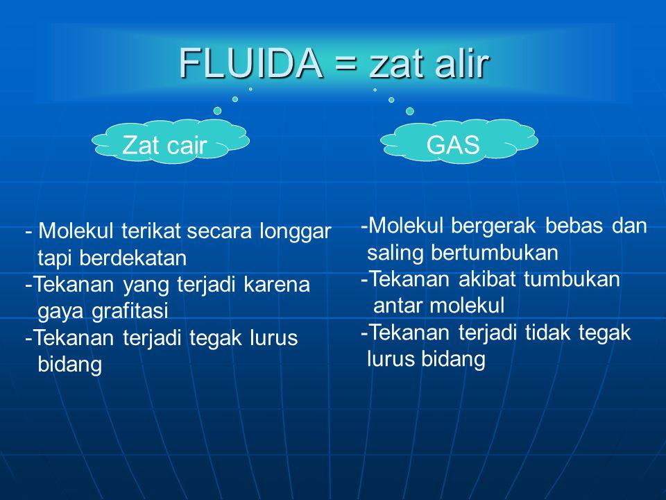 FLUIDA = zat alir Zat cair GAS - Molekul terikat secara longgar tapi berdekatan -Tekanan yang terjadi karena gaya grafitasi -Tekanan terjadi tegak lur