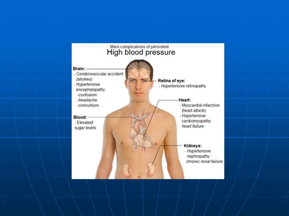 Alat Ukur Tekanan Zat Cair Tonometer Untuk mengukur tekanan intra okuler  penderita glaukoma Harga normal tekanan intraokuler 12 – 23 mm Hg Sistometer Untuk mengukur tekanan kandung kencing.
