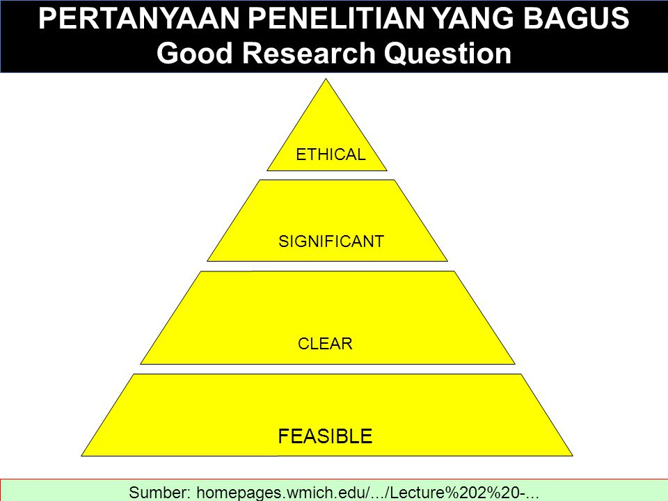 Pertanyaan-Penelitian yang Bagus: The question should be feasible: it can be investigated without an undue amount of time, energy, or money.